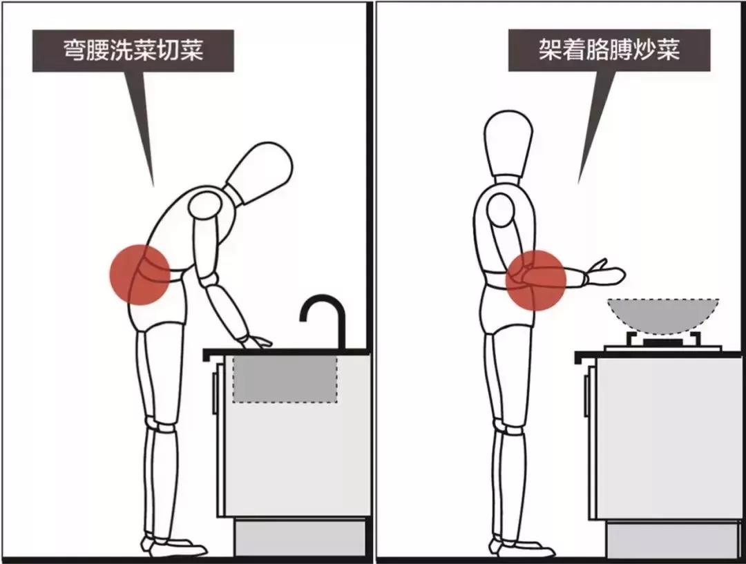 最适合中国人的厨房是这样设计的 别再被效果图骗了